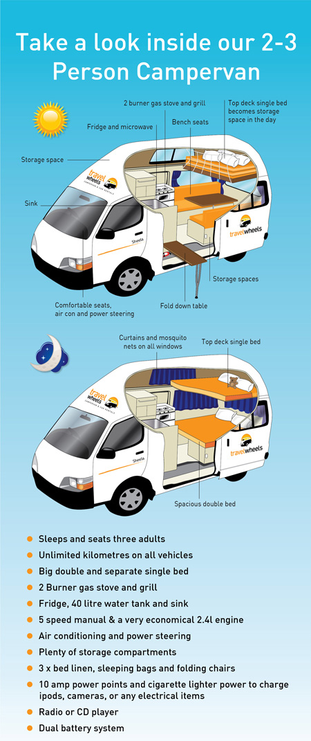 2-3 Person High Top Campervan Day Night Drawing